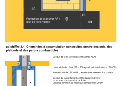 InstallationsThermiques-2018-RGP-Page 122